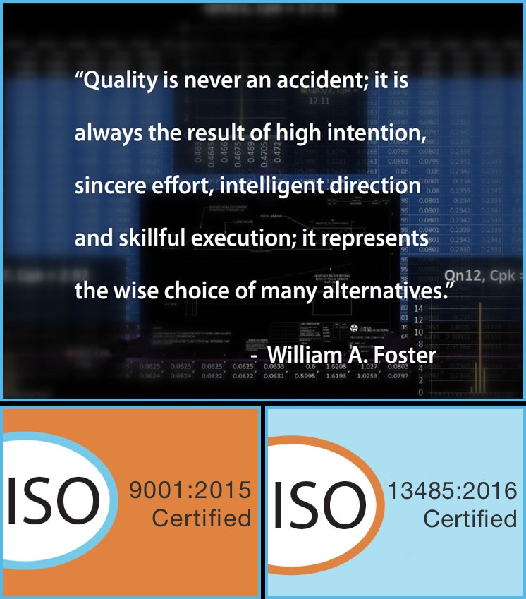 Quality is never an accident, it is always the result of high intention, sincere effort, intelligent direction and skillful execution; it represents the wise choice of many alternatives. William Foster